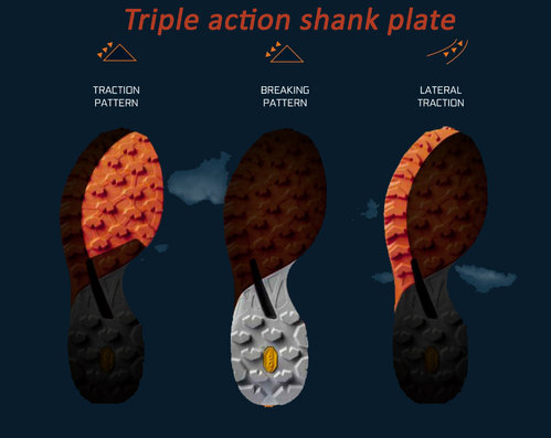 Triple action shank plate система от Tecnica Origin Trail